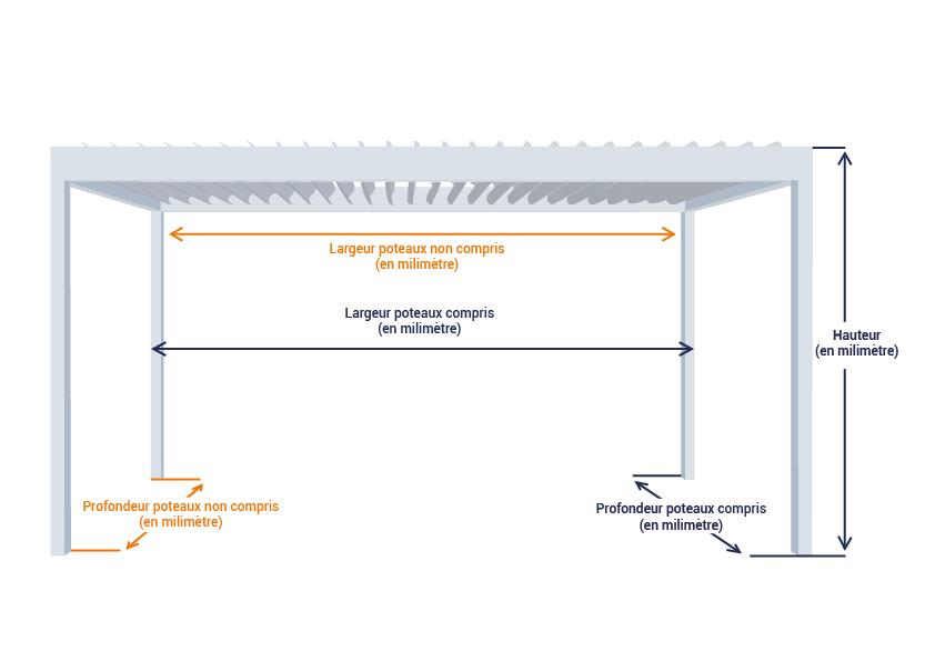 prise de mesure pergola bioclimatique