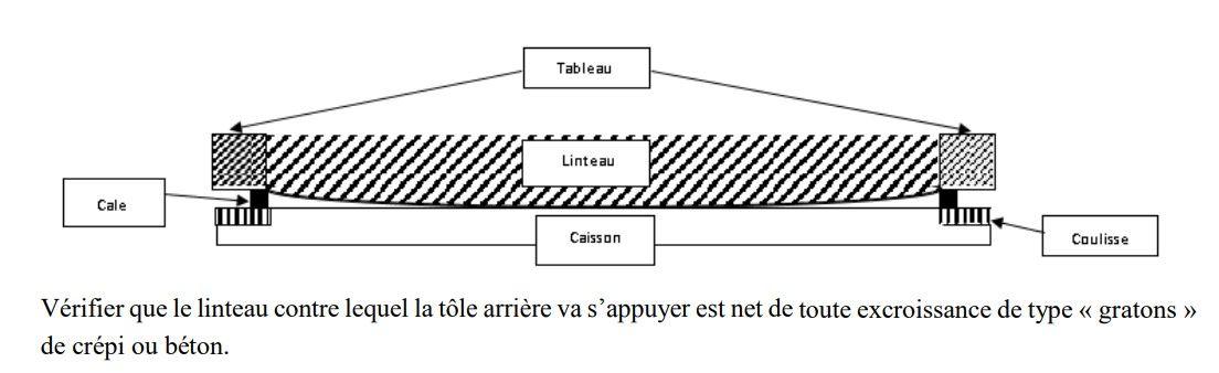 linteau-coulisses-caisson-tableau